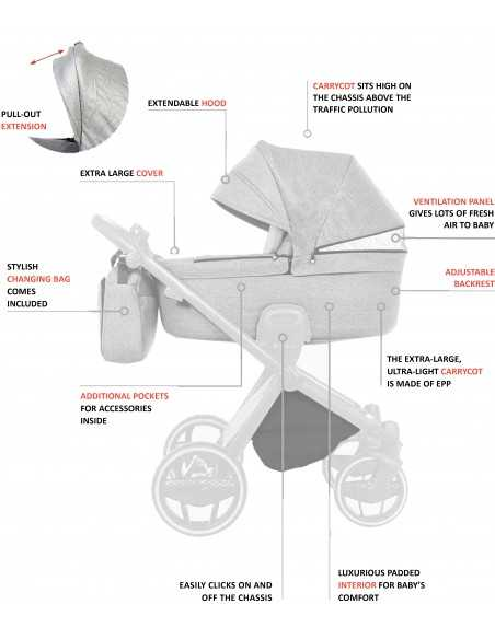 Invictus Baby Evo4 Custom 3in1 Travel System-White Invictus Baby